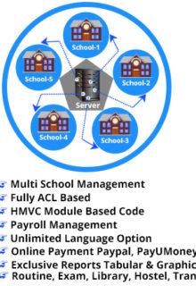Multi-School-Management-System-screenshop